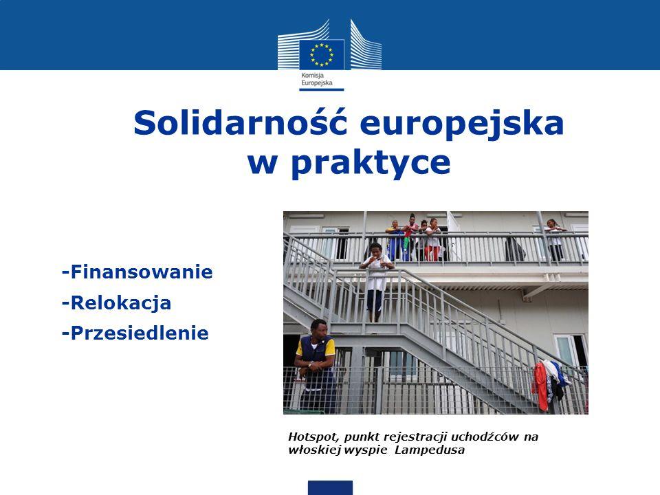Solidarność europejska w praktyce -Finansowanie -Relokacja -Przesiedlenie Hotspot, punkt rejestracji uchodźców na włoskiej wyspie Lampedusa