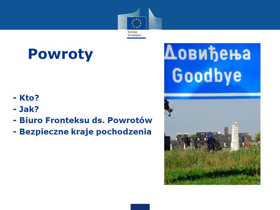 Powroty - Kto? - Jak? - Biuro Fronteksu ds. Powrotów - Bezpieczne kraje pochodzenia