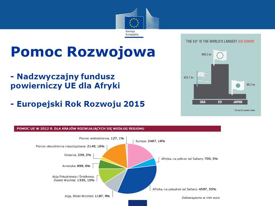 Pomoc Rozwojowa - Nadzwyczajny fundusz powierniczy UE dla Afryki - Europejski Rok Rozwoju 2015