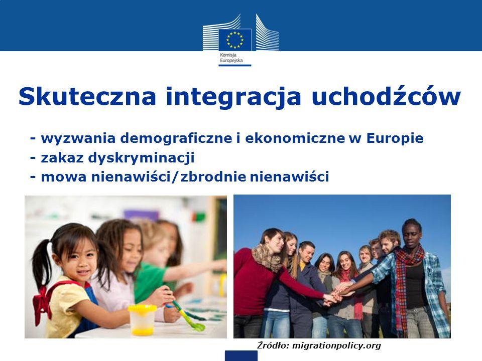 Skuteczna integracja uchodźców - wyzwania demograficzne i ekonomiczne w Europie - zakaz dyskryminacji - mowa nienawiści/zbrodnie nienawiści Źródło: migrationpolicy.org