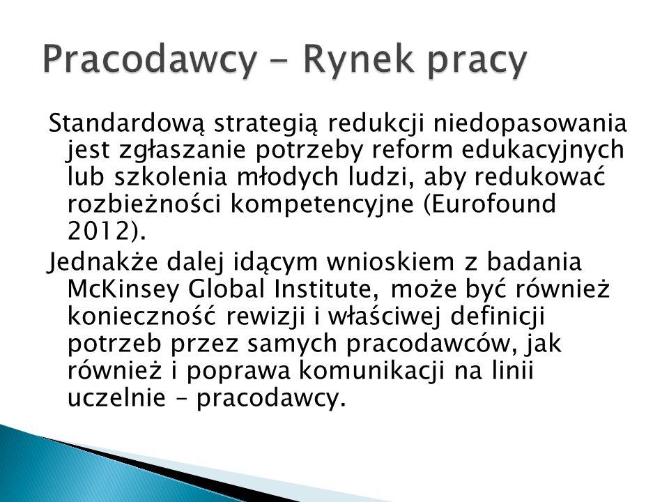 Standardową strategią redukcji niedopasowania jest zgłaszanie potrzeby reform edukacyjnych lub szkolenia młodych ludzi, aby redukować rozbieżności kompetencyjne (Eurofound 2012).