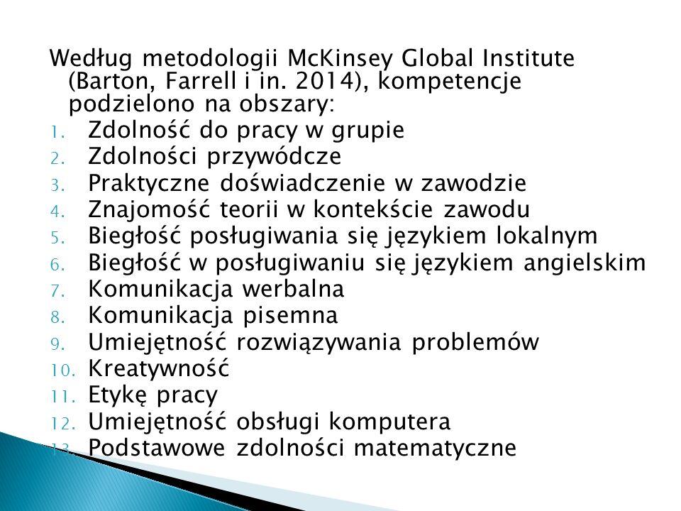 Według metodologii McKinsey Global Institute (Barton, Farrell i in. 2014), kompetencje podzielono na obszary: 1. Zdolność do pracy w grupie 2. Zdolnoś