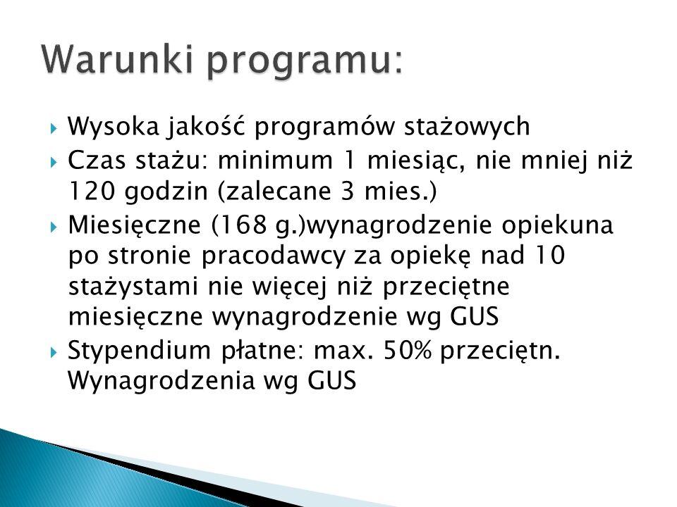  Wysoka jakość programów stażowych  Czas stażu: minimum 1 miesiąc, nie mniej niż 120 godzin (zalecane 3 mies.)  Miesięczne (168 g.)wynagrodzenie opiekuna po stronie pracodawcy za opiekę nad 10 stażystami nie więcej niż przeciętne miesięczne wynagrodzenie wg GUS  Stypendium płatne: max.