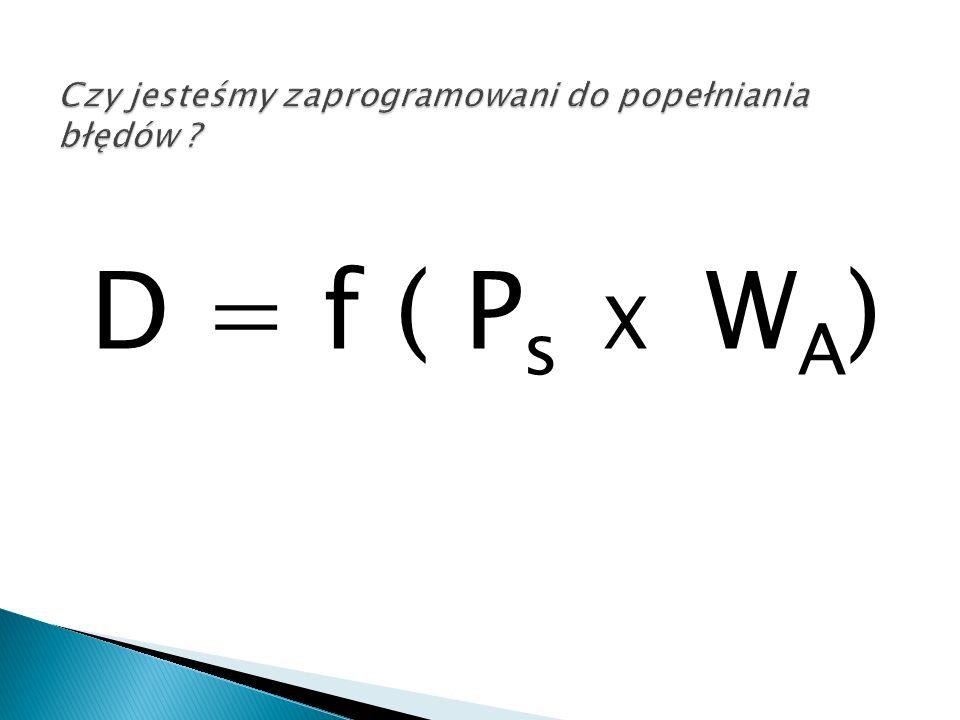 D = f ( P s X W A )