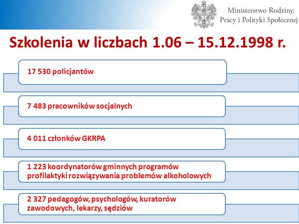 Szkolenia w liczbach 1.06 – 15.12.1998 r.
