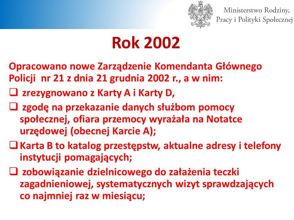 Rok 2002 Opracowano nowe Zarządzenie Komendanta Głównego Policji nr 21 z dnia 21 grudnia 2002 r., a w nim:  zrezygnowano z Karty A i Karty D,  zgodę na przekazanie danych służbom pomocy społecznej, ofiara przemocy wyrażała na Notatce urzędowej (obecnej Karcie A);  Karta B to katalog przestępstw, aktualne adresy i telefony instytucji pomagających;  zobowiązanie dzielnicowego do załażenia teczki zagadnieniowej, systematycznych wizyt sprawdzających co najmniej raz w miesiącu;