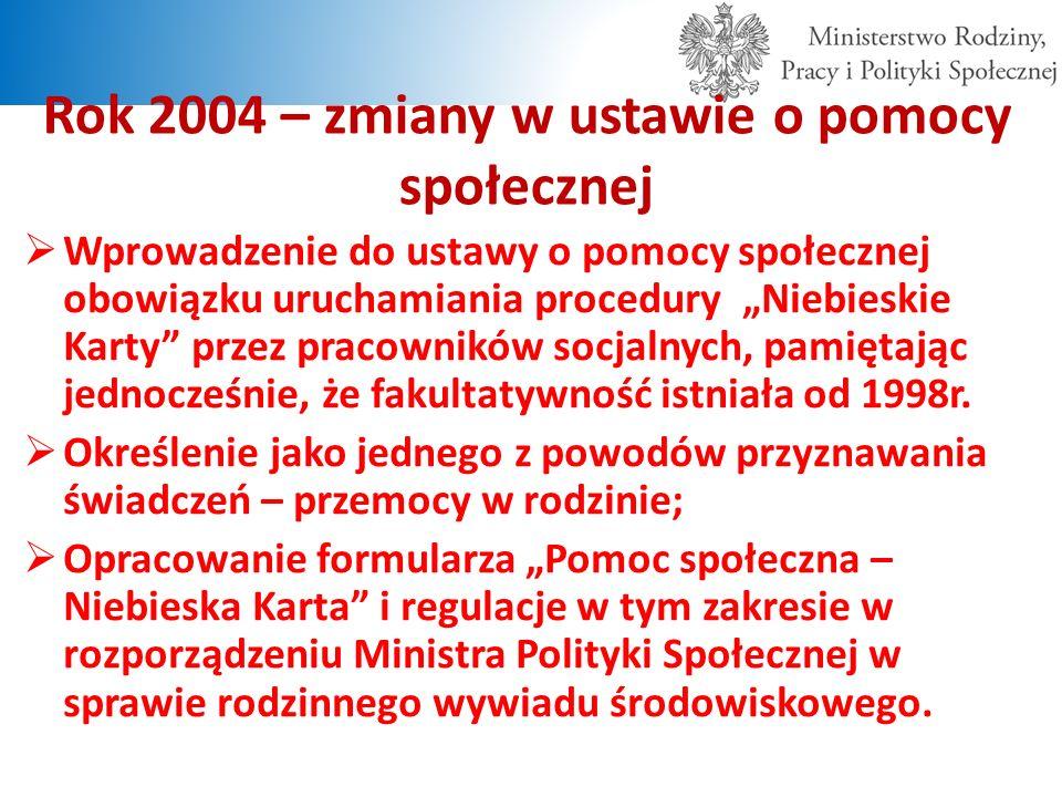 """Rok 2004 – zmiany w ustawie o pomocy społecznej  Wprowadzenie do ustawy o pomocy społecznej obowiązku uruchamiania procedury """"Niebieskie Karty przez pracowników socjalnych, pamiętając jednocześnie, że fakultatywność istniała od 1998r."""