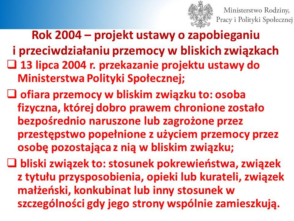 Rok 2004 – projekt ustawy o zapobieganiu i przeciwdziałaniu przemocy w bliskich związkach  13 lipca 2004 r.