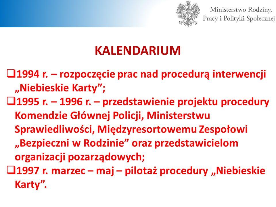 """KALENDARIUM  1994 r. – rozpoczęcie prac nad procedurą interwencji """"Niebieskie Karty ;  1995 r."""