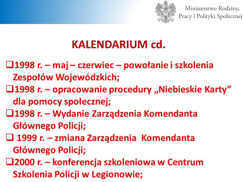 KALENDARIUM cd. 2002 r. – nowe Zarządzenie Komendanta Głównego Policji;  2004 r.