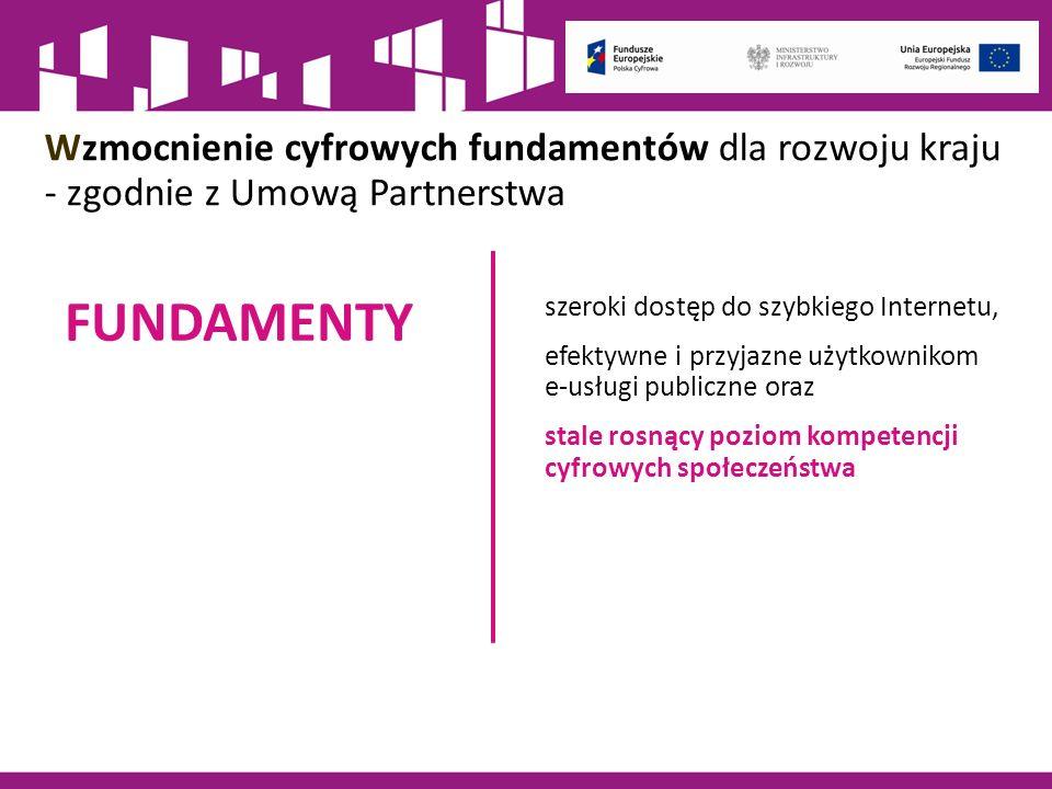 Wzmocnienie cyfrowych fundamentów dla rozwoju kraju - zgodnie z Umową Partnerstwa szeroki dostęp do szybkiego Internetu, efektywne i przyjazne użytkownikom e-usługi publiczne oraz stale rosnący poziom kompetencji cyfrowych społeczeństwa FUNDAMENTY