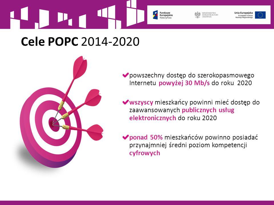 Cele POPC 2014-2020 powszechny dostęp do szerokopasmowego Internetu powyżej 30 Mb/s do roku 2020 wszyscy mieszkańcy powinni mieć dostęp do zaawansowanych publicznych usług elektronicznych do roku 2020 ponad 50% mieszkańców powinno posiadać przynajmniej średni poziom kompetencji cyfrowych