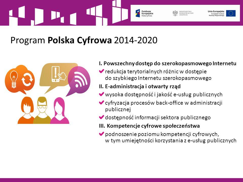 1 020,22 mln euro 949,6 mln euro 145 mln euro Alokacja na POPC: 2 172 mln euro 57,7 mln euro dostęp do SZYBKIEGO Internetu NOWOCZESNE e-usługi publiczne i informacja sektora publicznego cyfrowe umiejętności MIESZKAŃCÓW pomoc techniczna