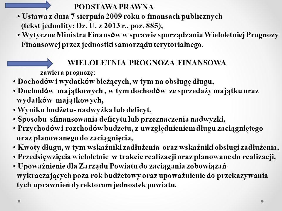 PODSTAWA PRAWNA Ustawa z dnia 7 sierpnia 2009 roku o finansach publicznych (tekst jednolity: Dz. U. z 2013 r., poz. 885), Wytyczne Ministra Finans ó w