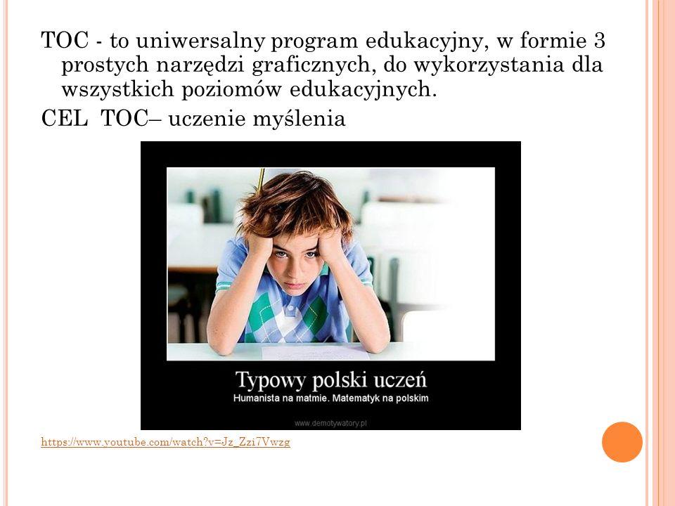 TOC - to uniwersalny program edukacyjny, w formie 3 prostych narzędzi graficznych, do wykorzystania dla wszystkich poziomów edukacyjnych. CEL TOC– ucz