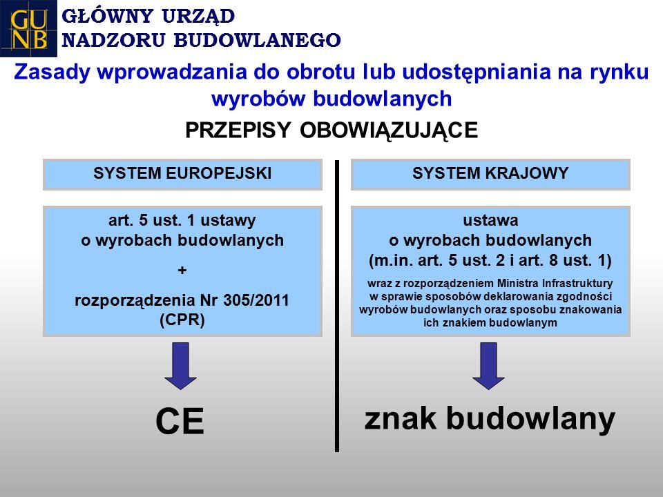 GŁÓWNY URZĄD NADZORU BUDOWLANEGO SYSTEM KRAJOWY ustawa o wyrobach budowlanych (m.in.
