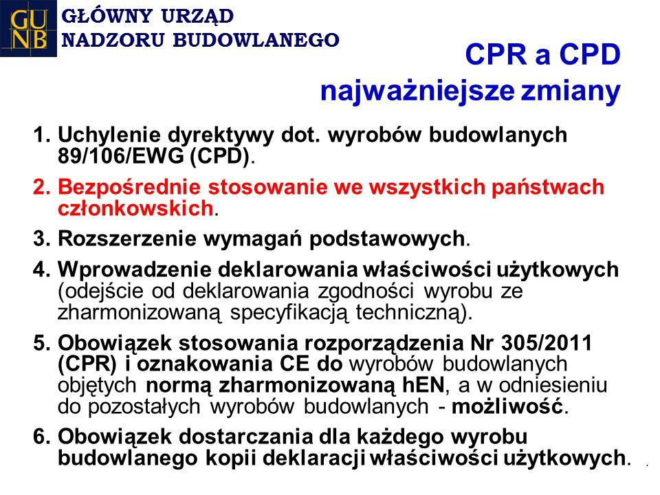CPR a CPD najważniejsze zmiany 1.Uchylenie dyrektywy dot.