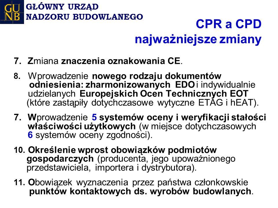 CPR a CPD najważniejsze zmiany 7.Zmiana znaczenia oznakowania CE.