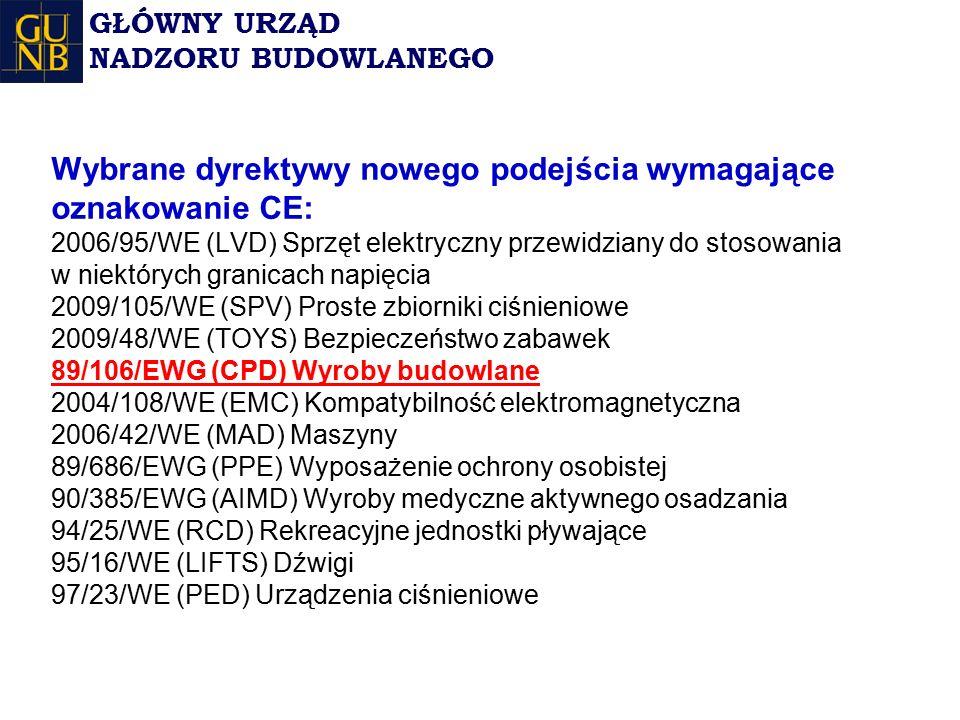 Wybrane dyrektywy nowego podejścia wymagające oznakowanie CE: 2006/95/WE (LVD) Sprzęt elektryczny przewidziany do stosowania w niektórych granicach napięcia 2009/105/WE (SPV) Proste zbiorniki ciśnieniowe 2009/48/WE (TOYS) Bezpieczeństwo zabawek 89/106/EWG (CPD) Wyroby budowlane 2004/108/WE (EMC) Kompatybilność elektromagnetyczna 2006/42/WE (MAD) Maszyny 89/686/EWG (PPE) Wyposażenie ochrony osobistej 90/385/EWG (AIMD) Wyroby medyczne aktywnego osadzania 94/25/WE (RCD) Rekreacyjne jednostki pływające 95/16/WE (LIFTS) Dźwigi 97/23/WE (PED) Urządzenia ciśnieniowe GŁÓWNY URZĄD NADZORU BUDOWLANEGO