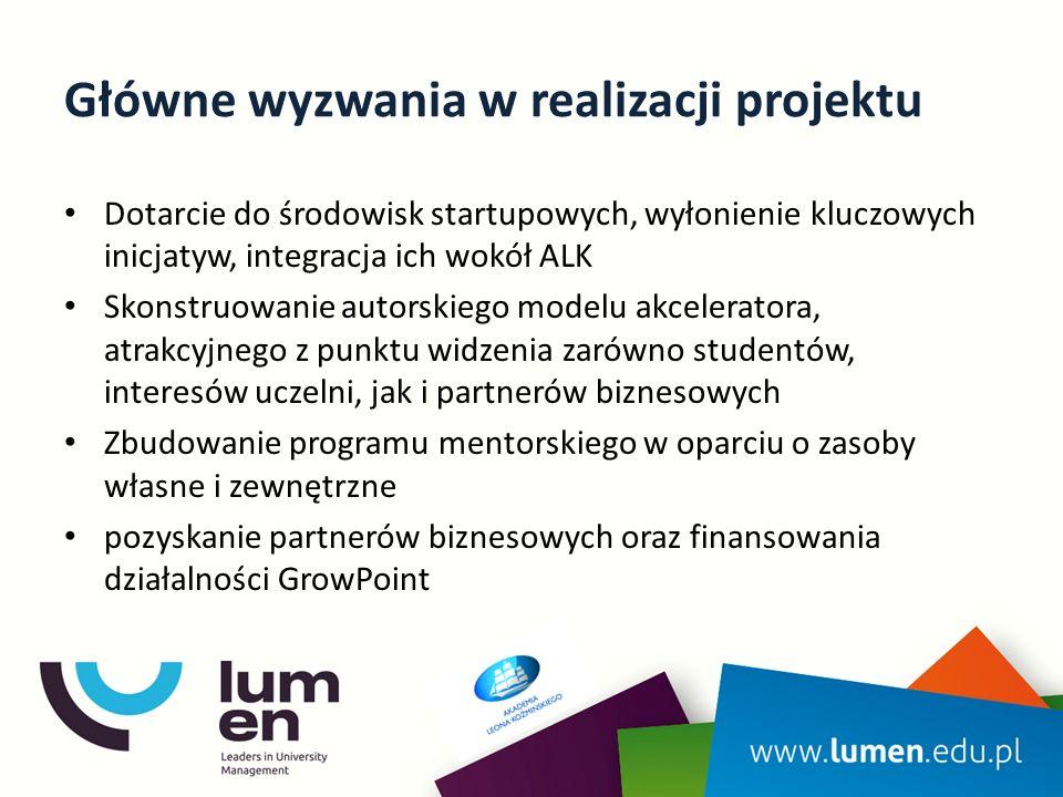 Główne wyzwania w realizacji projektu Dotarcie do środowisk startupowych, wyłonienie kluczowych inicjatyw, integracja ich wokół ALK Skonstruowanie autorskiego modelu akceleratora, atrakcyjnego z punktu widzenia zarówno studentów, interesów uczelni, jak i partnerów biznesowych Zbudowanie programu mentorskiego w oparciu o zasoby własne i zewnętrzne pozyskanie partnerów biznesowych oraz finansowania działalności GrowPoint