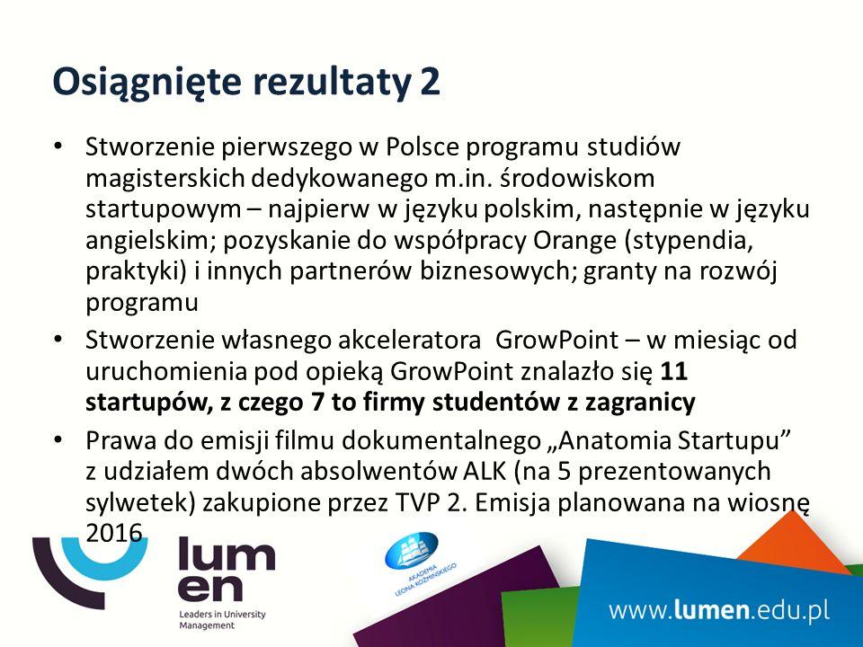 Osiągnięte rezultaty 2 Stworzenie pierwszego w Polsce programu studiów magisterskich dedykowanego m.in.