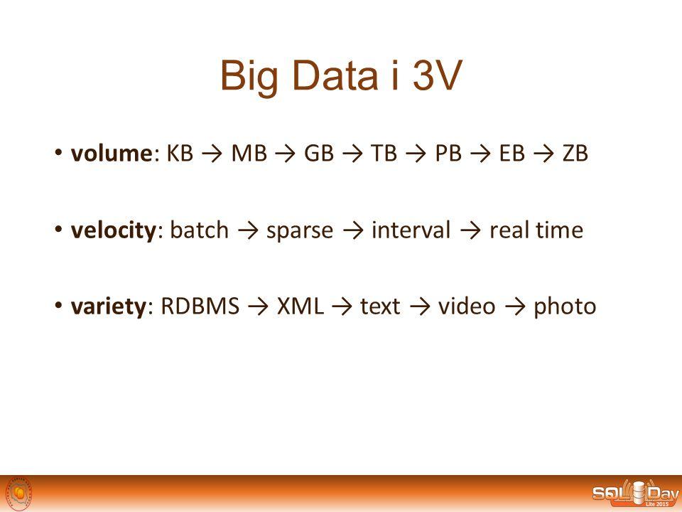 Big Data i 3V volume: KB → MB → GB → TB → PB → EB → ZB velocity: batch → sparse → interval → real time variety: RDBMS → XML → text → video → photo