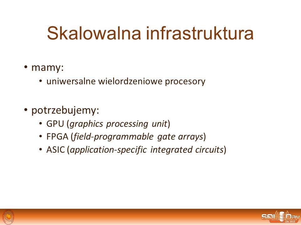 Skalowalna infrastruktura mamy: uniwersalne wielordzeniowe procesory potrzebujemy: GPU (graphics processing unit) FPGA (field-programmable gate arrays