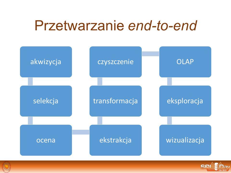 Przetwarzanie end-to-end akwizycjaselekcjaocenaekstrakcjatransformacjaczyszczenieOLAPeksploracjawizualizacja