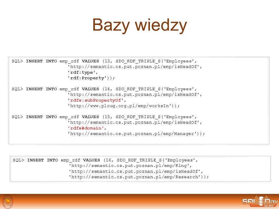 Bazy wiedzy SQL> INSERT INTO emp_rdf VALUES (13, SDO_RDF_TRIPLE_S('Employees', 'http://semantic.cs.put.poznan.pl/emp/isHeadOf', 'rdf:type', 'rdf:Prope