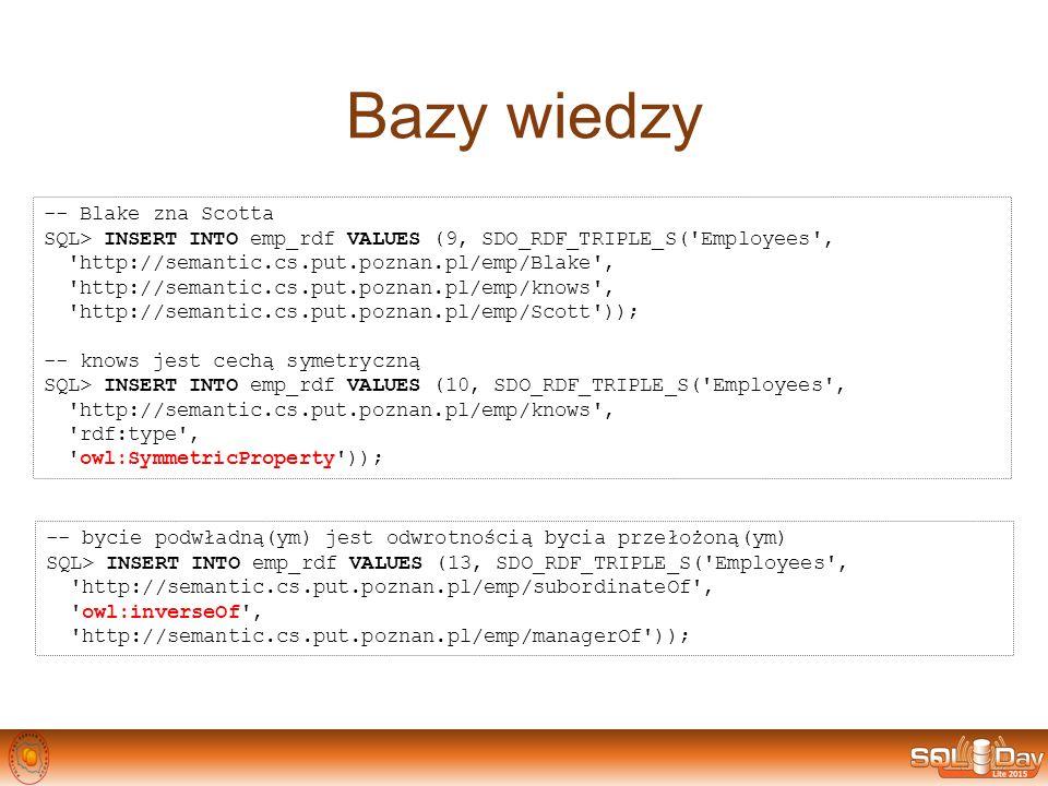 Bazy wiedzy -- Blake zna Scotta SQL> INSERT INTO emp_rdf VALUES (9, SDO_RDF_TRIPLE_S('Employees', 'http://semantic.cs.put.poznan.pl/emp/Blake', 'http: