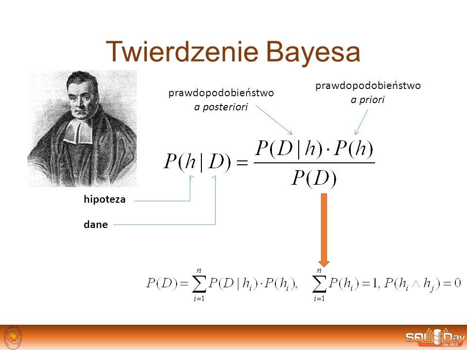 Twierdzenie Bayesa prawdopodobieństwo a posteriori prawdopodobieństwo a priori hipoteza dane