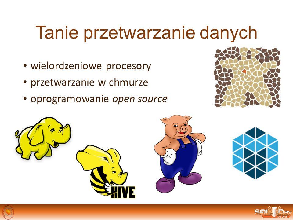 Tanie przetwarzanie danych wielordzeniowe procesory przetwarzanie w chmurze oprogramowanie open source