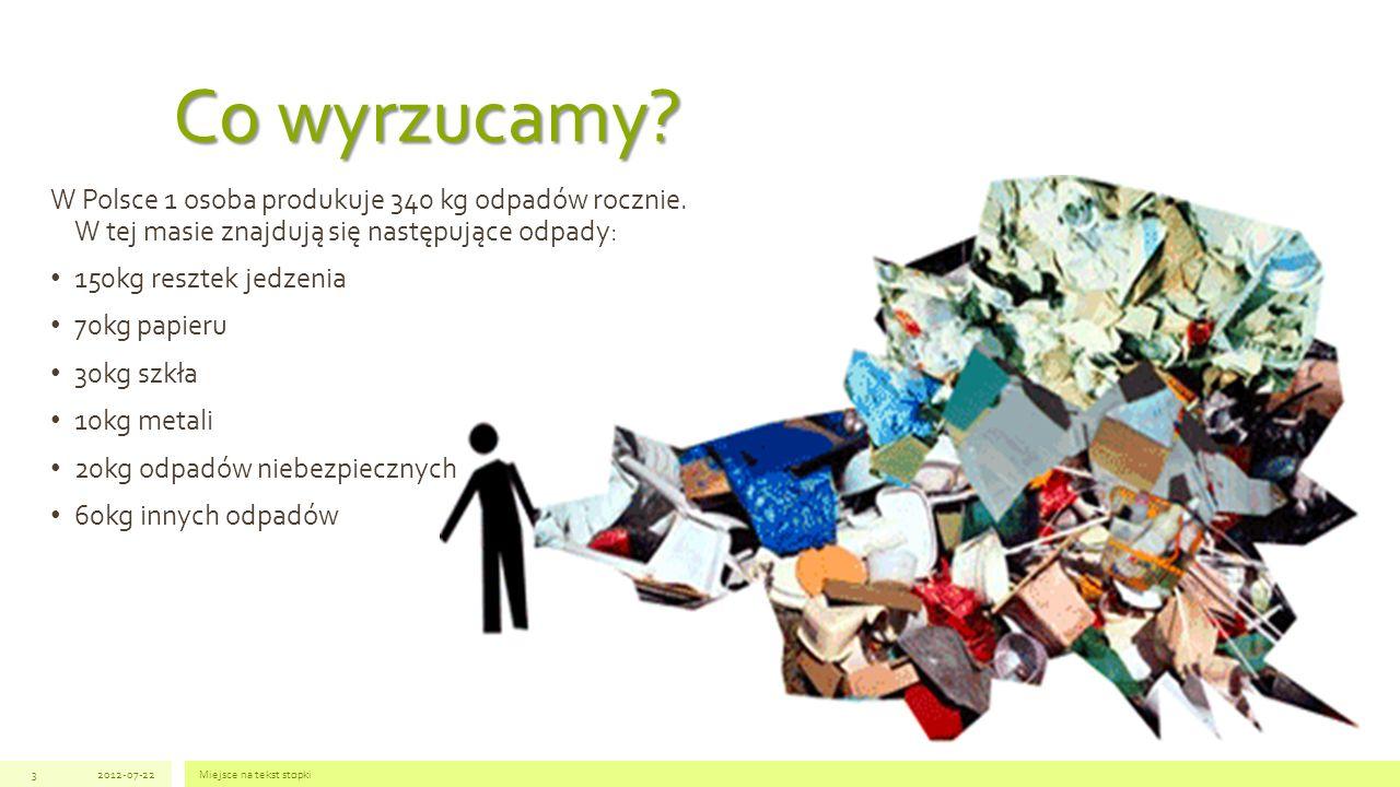 2012-07-22Miejsce na tekst stopki3 Co wyrzucamy? W Polsce 1 osoba produkuje 340 kg odpadów rocznie. W tej masie znajdują się następujące odpady: 150kg