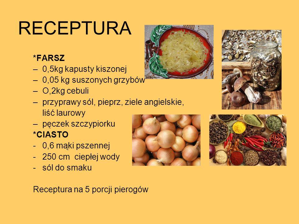 RECEPTURA *FARSZ –0,5kg kapusty kiszonej –0,05 kg suszonych grzybów –O,2kg cebuli –przyprawy sól, pieprz, ziele angielskie, liść laurowy –pęczek szczypiorku *CIASTO -0,6 mąki pszennej -250 cm ciepłej wody -sól do smaku Receptura na 5 porcji pierogów