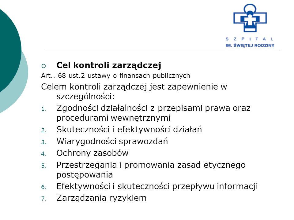 Podmioty zobowiązane do zapewnienia funkcjonowania kontroli zarządczej Art..