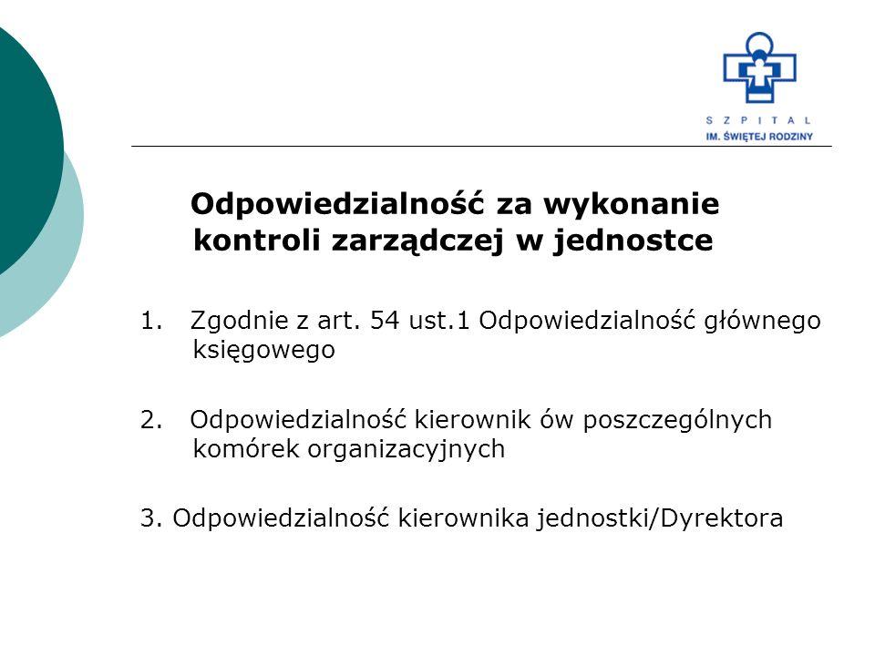 Standardy kontroli wewnętrznej Rozporządzenie Ministra Finansów z 16.12.2009r w sprawie standardów kontroli zarządczej dla jednostek sektora finansów publicznych określiło standardy w pięciu grupach odpowiadających poszczególnym elementom kontroli zarządczej