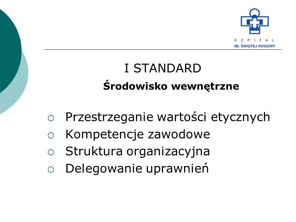 I STANDARD Środowisko wewnętrzne  Przestrzeganie wartości etycznych  Kompetencje zawodowe  Struktura organizacyjna  Delegowanie uprawnień