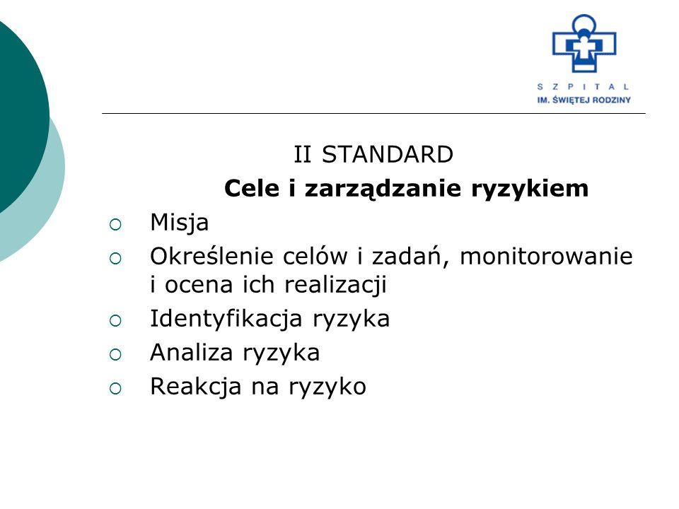 II STANDARD Cele i zarządzanie ryzykiem  Misja  Określenie celów i zadań, monitorowanie i ocena ich realizacji  Identyfikacja ryzyka  Analiza ryzy