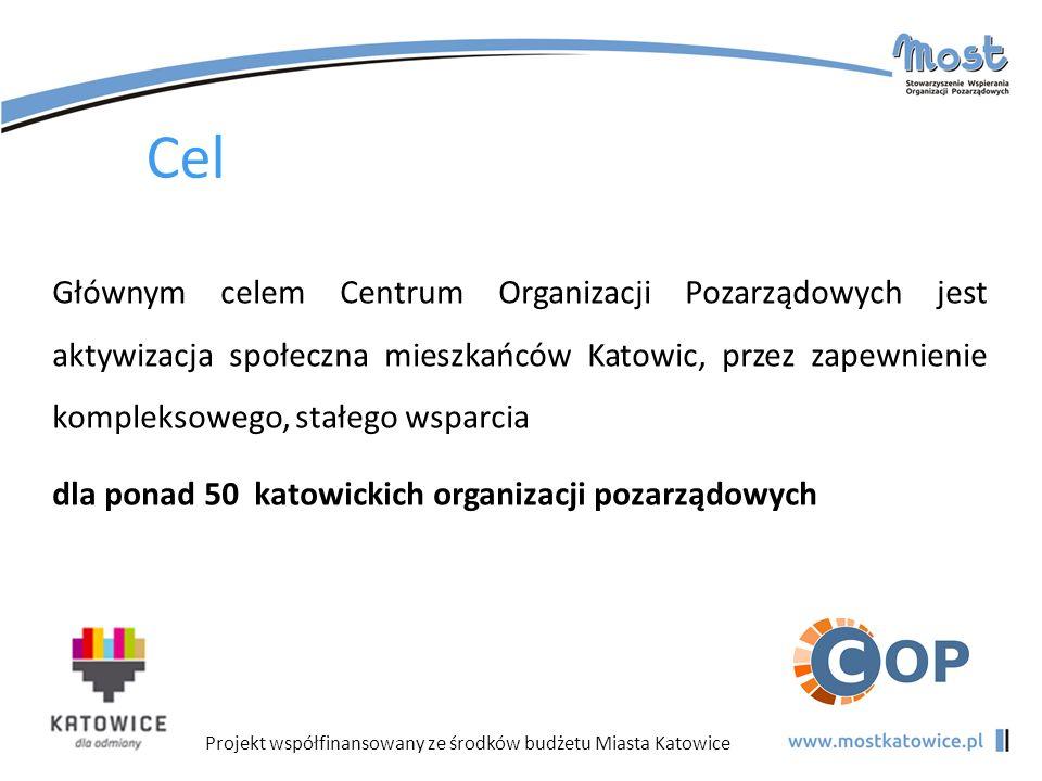 Projekt współfinansowany ze środków budżetu Miasta Katowice Cel Głównym celem Centrum Organizacji Pozarządowych jest aktywizacja społeczna mieszkańców