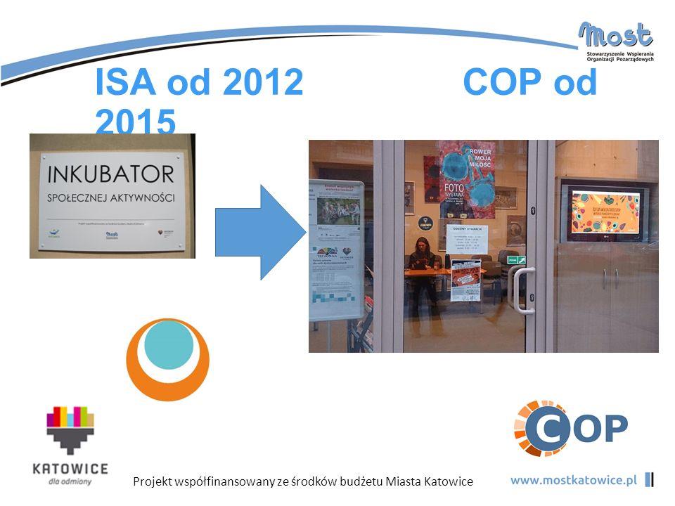 Projekt współfinansowany ze środków budżetu Miasta Katowice ISA od 2012 COP od 2015