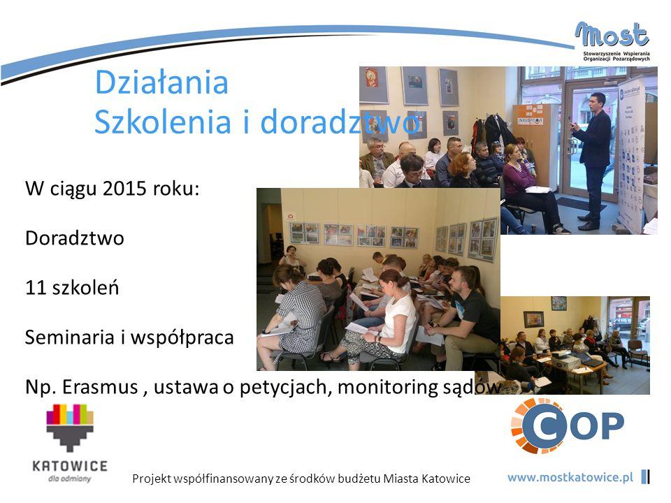 Projekt współfinansowany ze środków budżetu Miasta Katowice Działania Szkolenia i doradztwo W ciągu 2015 roku: Doradztwo 11 szkoleń Seminaria i współp