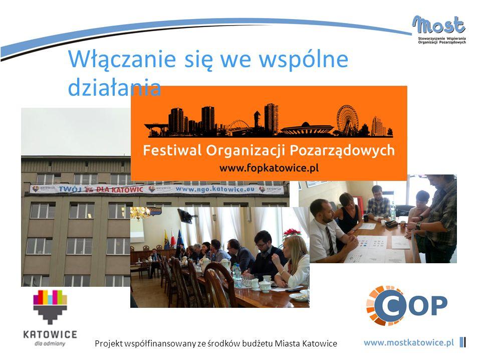 Projekt współfinansowany ze środków budżetu Miasta Katowice Włączanie się we wspólne działania