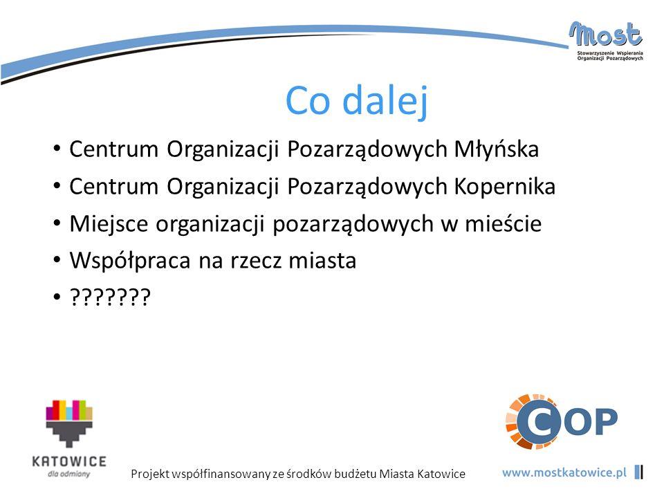 Projekt współfinansowany ze środków budżetu Miasta Katowice Co dalej Centrum Organizacji Pozarządowych Młyńska Centrum Organizacji Pozarządowych Koper