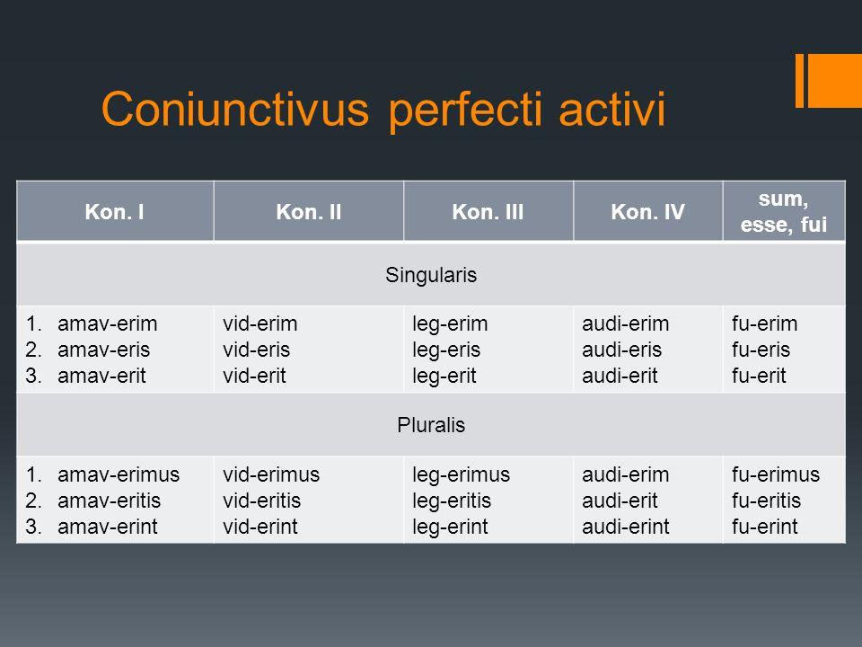 Coniunctivus perfecti activi Kon. IKon. IIKon. IIIKon. IV sum, esse, fui Singularis 1.amav-erim 2.amav-eris 3.amav-erit vid-erim vid-eris vid-erit leg
