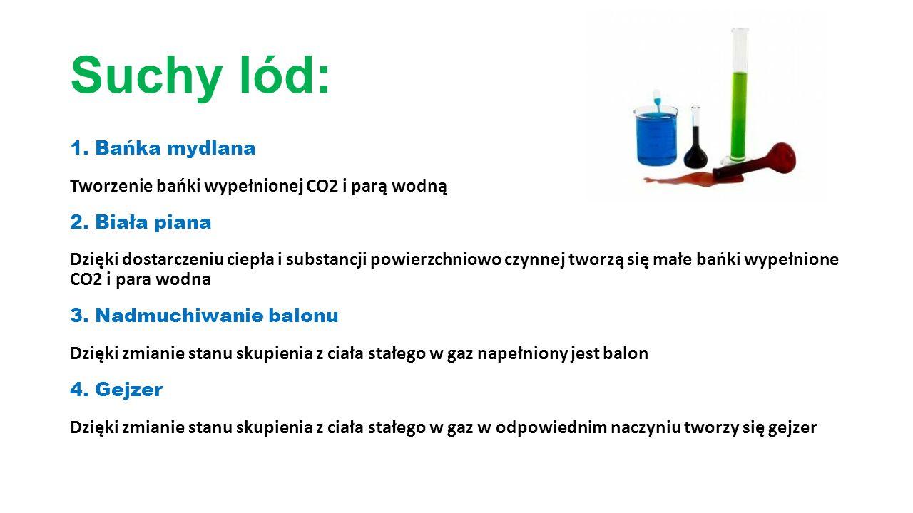 Suchy lód: 1. Bańka mydlana Tworzenie bańki wypełnionej CO2 i parą wodną 2.
