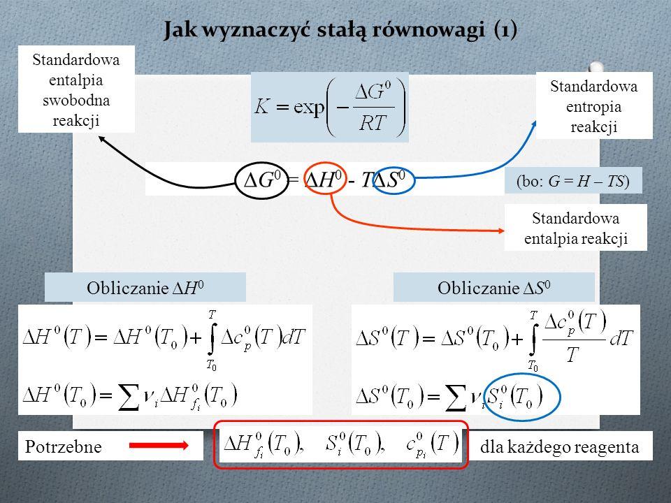 Jak wyznaczyć stałą równowagi (1) (bo: G = H – TS) ∆G 0 = ∆H 0 - T∆S 0 Obliczanie ∆H 0 Standardowa entalpia reakcji Standardowa entropia reakcji Stand