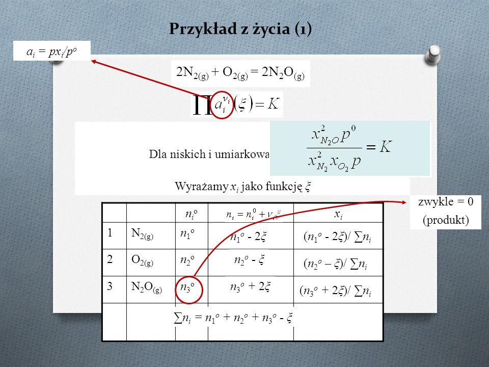 Przykład z życia (1) Dla niskich i umiarkowanych ciśnień: Wyrażamy x i jako funkcję ξ 2N 2(g) + O 2(g) = 2N 2 O (g) nionio xixi 1N 2(g) n1on1o 2O 2(g)