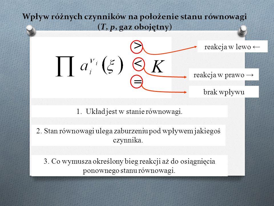 Wpływ różnych czynników na położenie stanu równowagi (T, p, gaz obojętny) 1. Układ jest w stanie równowagi. 2. Stan równowagi ulega zaburzeniu pod wpł