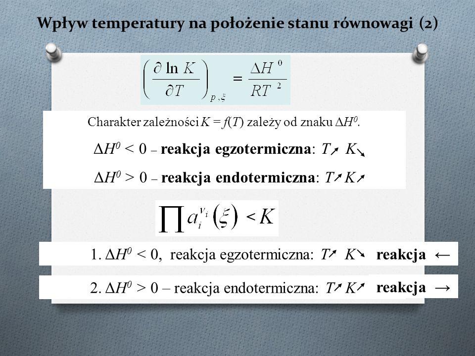 Wpływ temperatury na położenie stanu równowagi (2) Charakter zależności K = f(T) zależy od znaku ΔH 0. ΔH 0 < 0 – reakcja egzotermiczna: T K ΔH 0 > 0