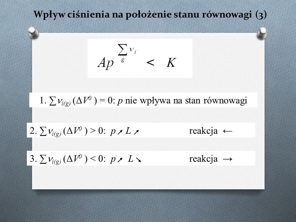 Wpływ ciśnienia na położenie stanu równowagi (3) 1. ∑ i(g) (ΔV 0 ) = 0: p nie wpływa na stan równowagi 3. ∑ i(g) (ΔV 0 ) < 0: p L 2. ∑ i(g) (ΔV 0 ) >